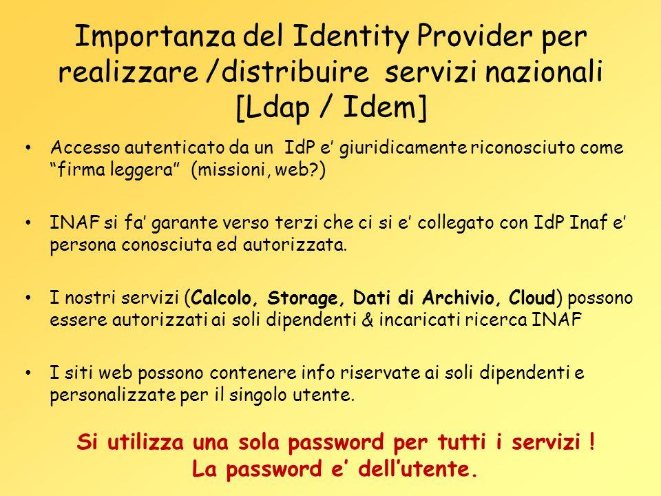 Importanza del Identity Provider per realizzare /distribuire servizi nazionali [Ldap / Idem]